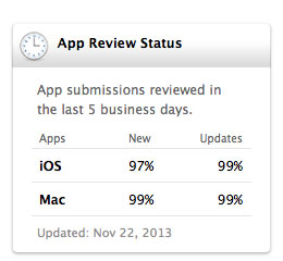 Apple-appreview