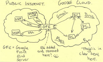 GoogleCloud-NSA-graphic