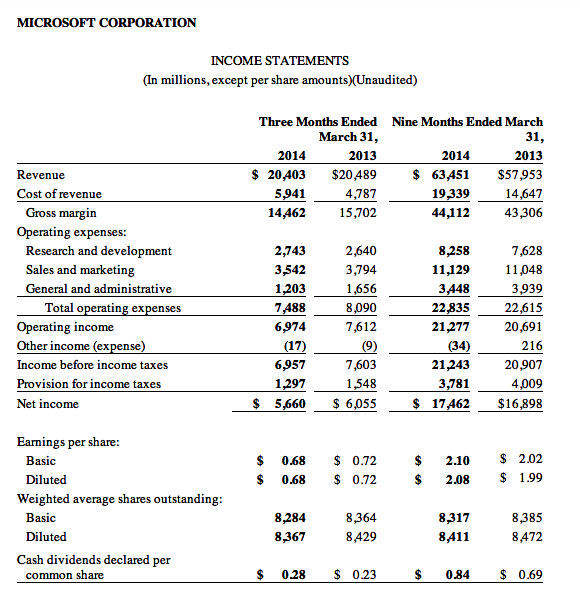 microsoft corporations income statement The income statement, also called an earnings statement or a profit and loss statement, is an accounting statement that matches a company's revenues with its expenses over a period of time, usuall y a quarter or a year.