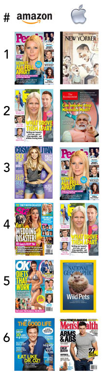 Newsstands-bestsellers