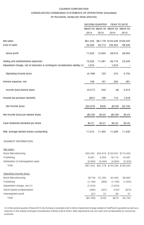 CourierCorp-Q1-earnings