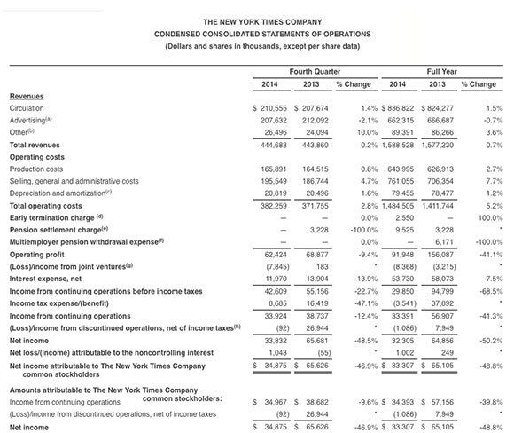NYTCo-earnings-q4-2014
