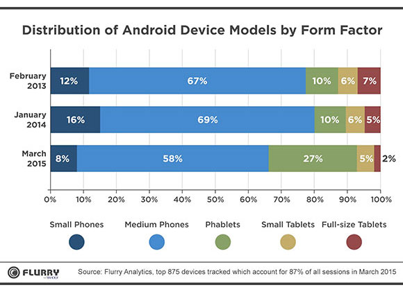 03_android_form_factor_hires-580