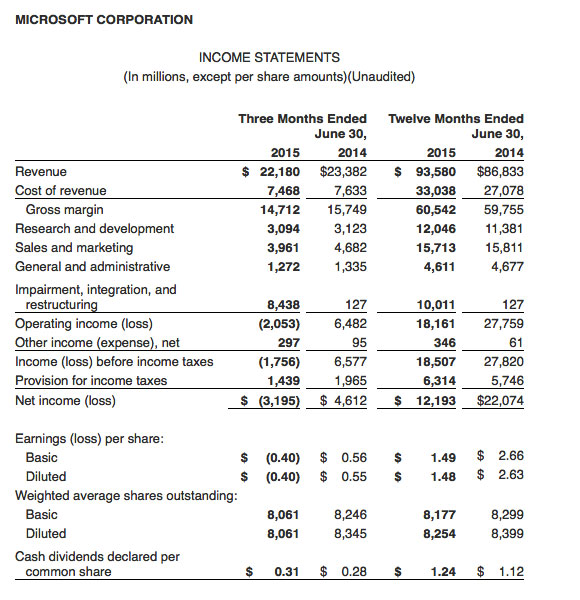 Micro-q3-earnings