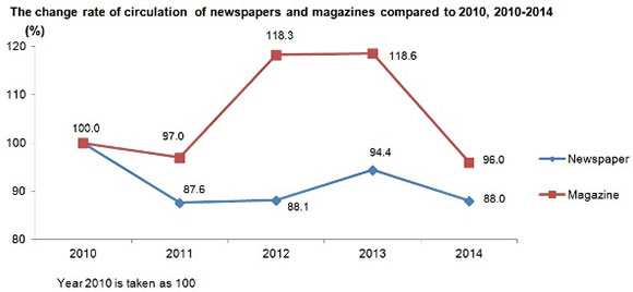 Turkey-newsmags