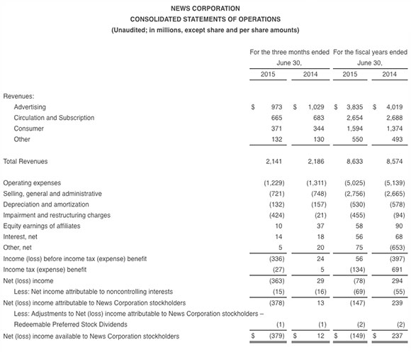 NewsCorp-earnings-Q4-2015