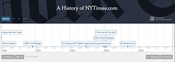 New York Times timeline