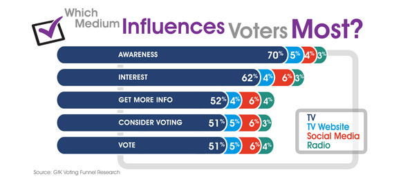 Influencer_infographic-580