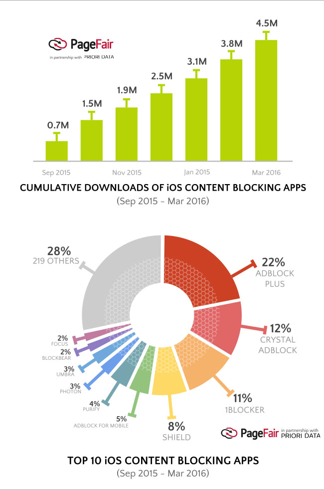 Adblocking-Goes-Mobile-2