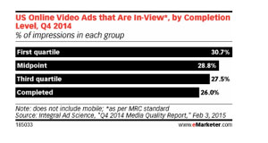 emarketer-onlinevideo